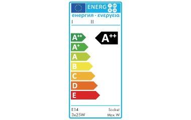 l'étiquette énergétique